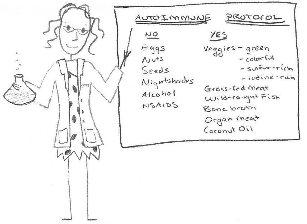 autoimmune-protocol-1024x750